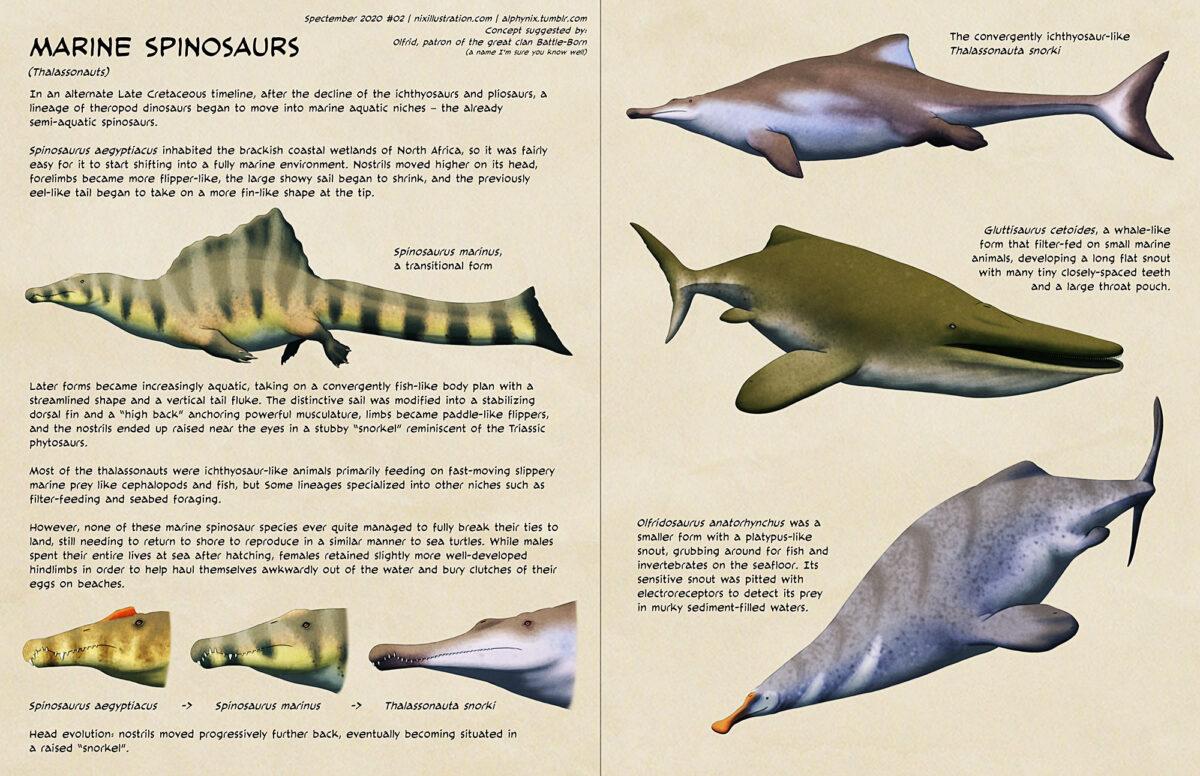 Spectember #02: Marine Spinosaurs