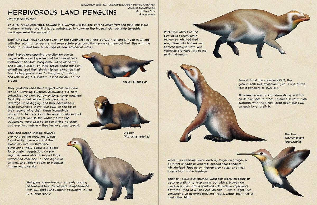 Spectember #16: Herbivorous Land Penguins
